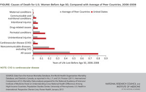 US-Health-in-Intl-Perspective_women (1)