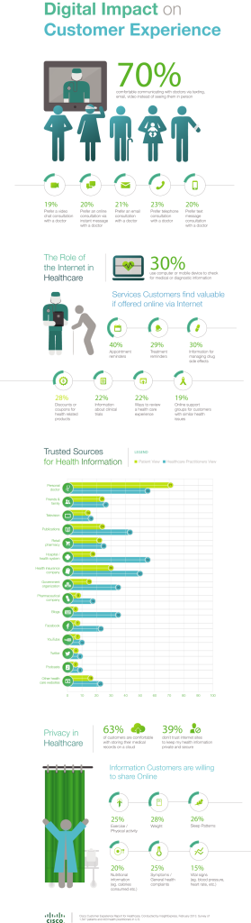Cisco-CCER Infographic_Under Embargo_3.4.13