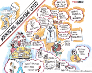 TEDMED cost transparency